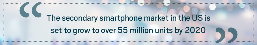 Secondary Smartphone Market Data
