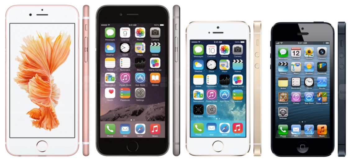 iPhones_5s_and_iPhone_6.png